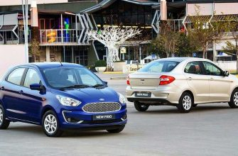 Фиг вам: Ford показал новый бюджетный Figo